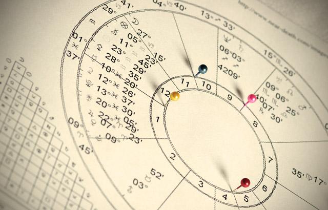 Astrološka karta